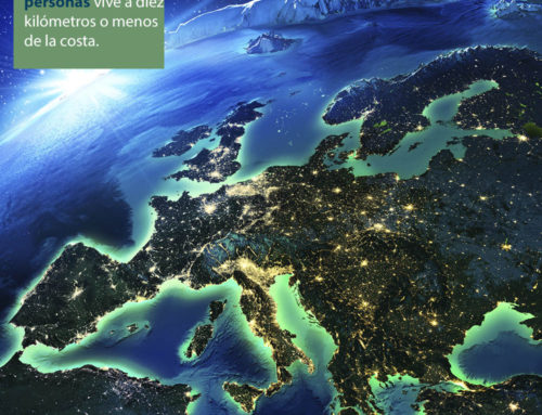 Did you know that in Europe one in five people live ten kilometers or less from the coast?